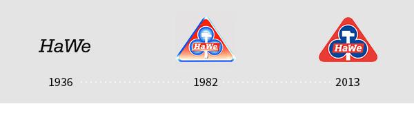 hawe_Logo_Zeitleiste